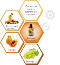 Аэрозоль Papaya Grape - Виноград, папайя