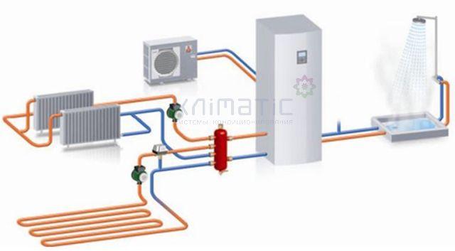 Как подобрать тепловой насос воздух-вода