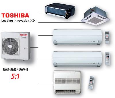 Мультисплит-системы Toshiba