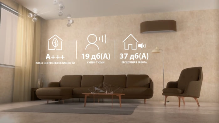 Класс энергоэффективности Toshiba Haori