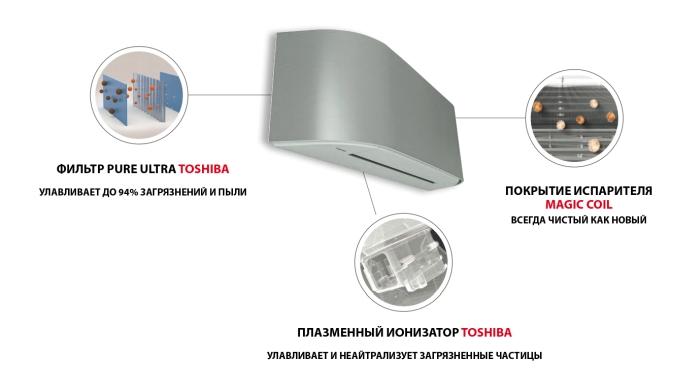 Технология очистки воздуха в кондиционере Toshiba Haori
