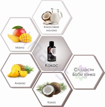 Аэрозоль Coconut - Кокосовый орех