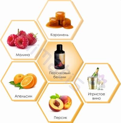 Аэрозоль Peach Bellini - Персиковый белини
