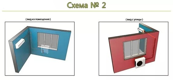 Схема установки кондиционера в квартире