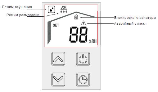панель управления осушителя для бассейнов майконд мба 05г