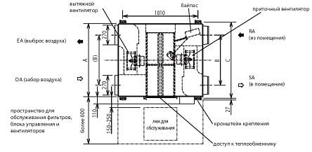 Размеры канальной приточно-вытяжной установки Mitsubishi Electriclossnay LGH-150RX5-E
