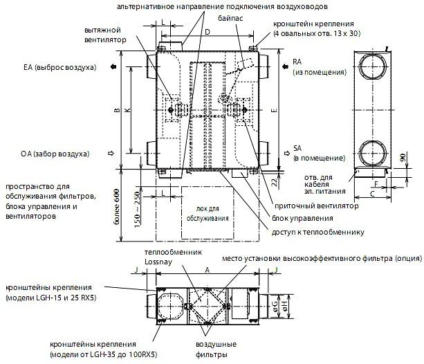 Размеры канальной приточно-вытяжной установки Mitsubishi Electriclossnay LGH-50RX5-E