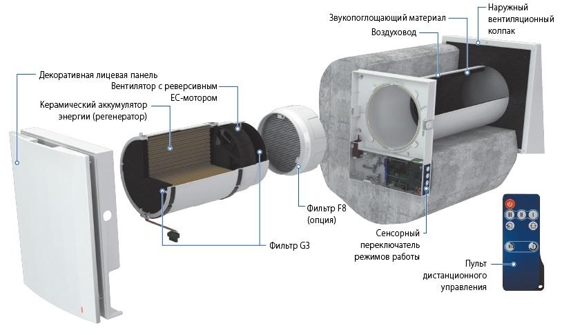 Конструкция рекуператора blauberg-vento-expert-a50-1-pro/recuperator-blauberg-vento-expert-a50-1-pro1 фото