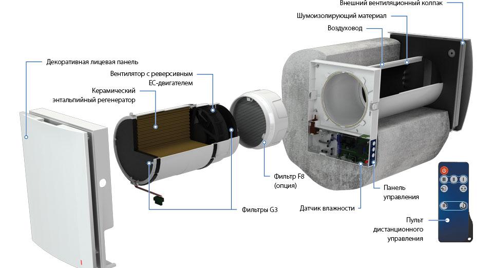 blauberg-vento-expert-a50-1-s-pro/pritochno-vytyazhnaya-ustanovka-blauberg-vento-expert-a50-1-s-pro-opus1