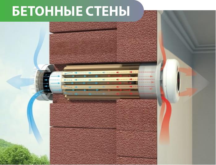 Установка рекуператора для бетонных стен