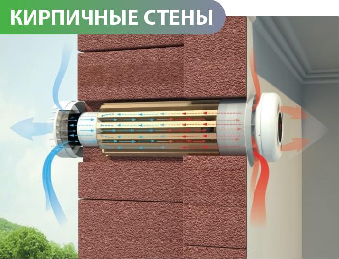 Установка рекуператора для кирпичных стен